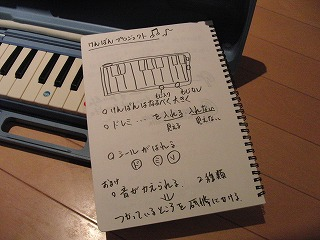 勝手に鍵盤プロジェクト!!